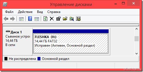 Сервис - «Управление дисками»